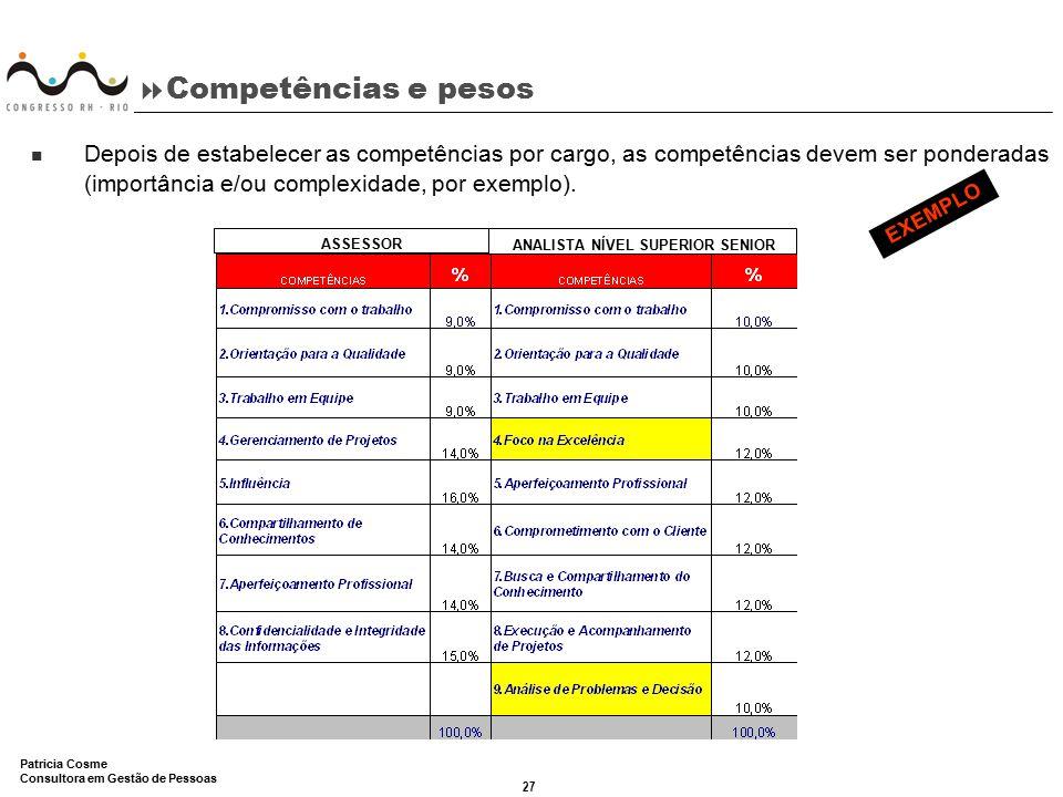 27 Patricia Cosme Consultora em Gestão de Pessoas  Competências e pesos EXEMPLO Depois de estabelecer as competências por cargo, as competências deve