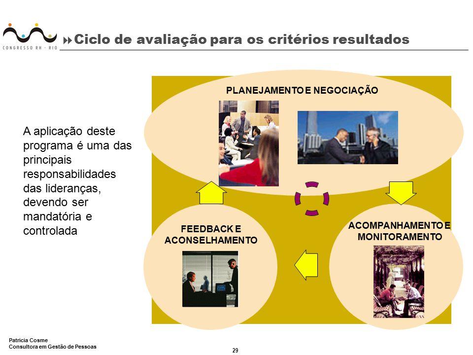 29 Patricia Cosme Consultora em Gestão de Pessoas  Ciclo de avaliação para os critérios resultados PLANEJAMENTO E NEGOCIAÇÃO FEEDBACK E ACONSELHAMENT