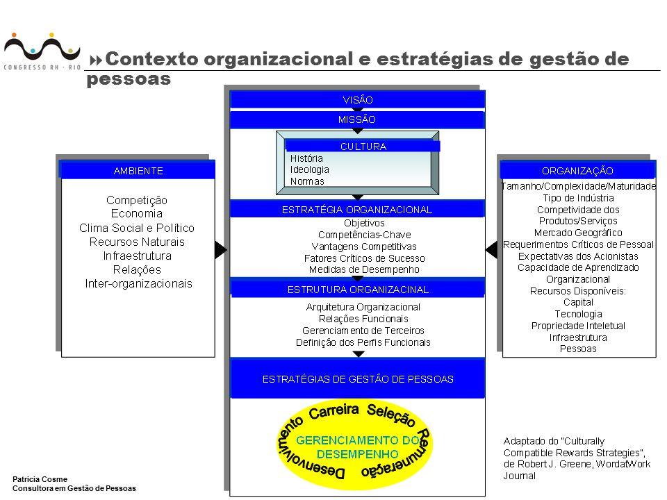 15 Patricia Cosme Consultora em Gestão de Pessoas  Medidas de desempenho –Estratégicos: market share, satisfação do cliente etc.