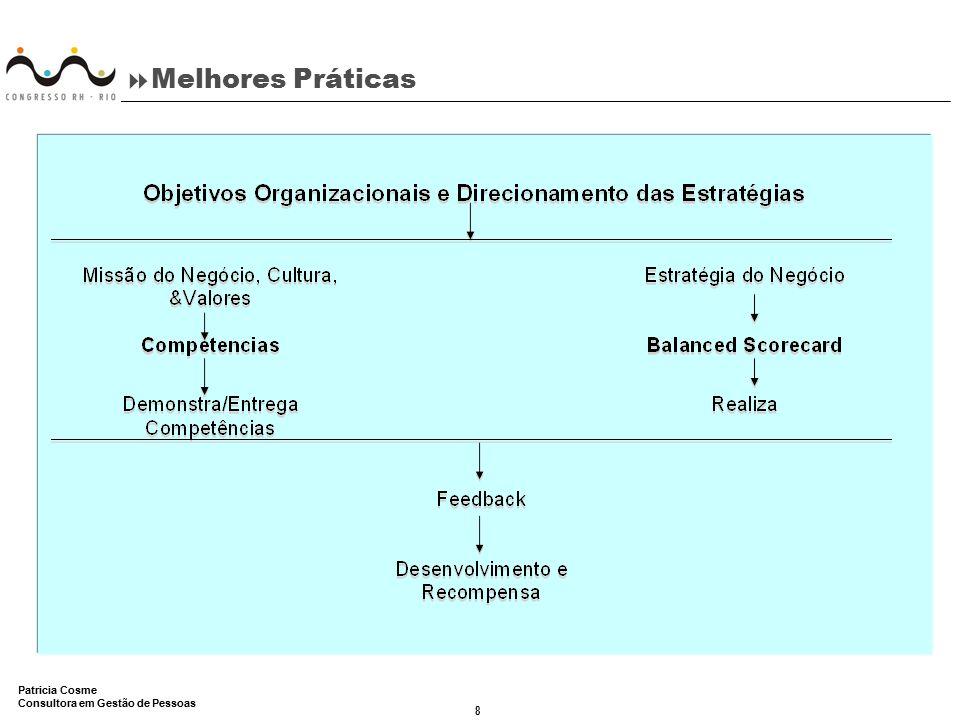 9 Patricia Cosme Consultora em Gestão de Pessoas  Gerenciamento do desempenho individual Gerenciamento por objetivos – MBO Balanced Scorecard: desempenho está alinhado às estratégias organizacionais Competências –360° graus –Feedback e ações de coach