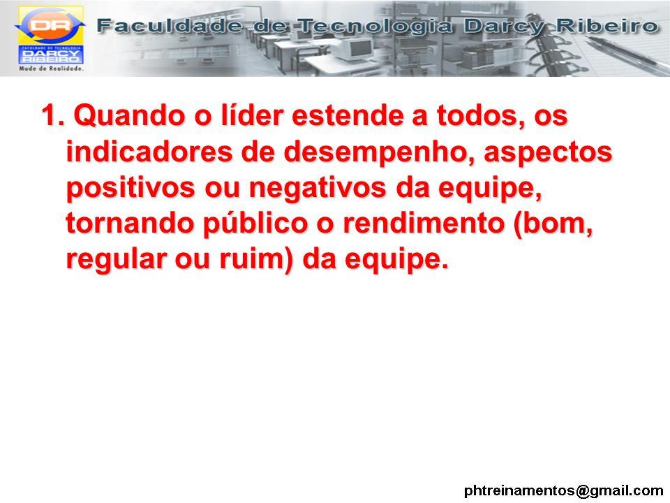 1. Quando o líder estende a todos, os indicadores de desempenho, aspectos positivos ou negativos da equipe, tornando público o rendimento (bom, regula