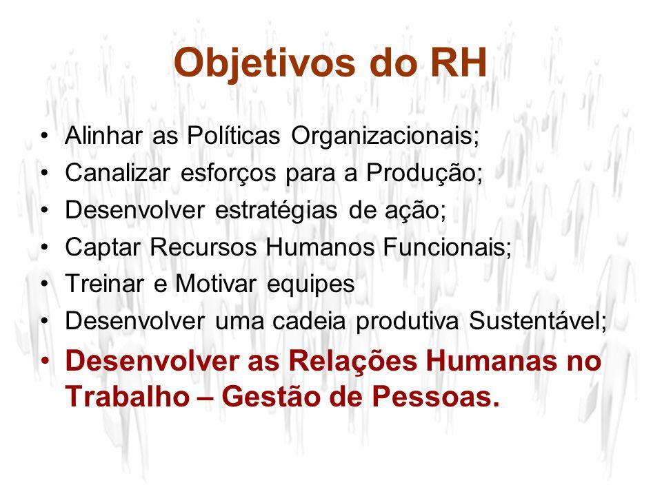 Objetivos do RH Alinhar as Políticas Organizacionais; Canalizar esforços para a Produção; Desenvolver estratégias de ação; Captar Recursos Humanos Fun