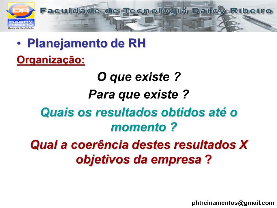 Planejamento de RHPlanejamento de RHOrganização: O que existe ? Para que existe ? Quais os resultados obtidos até o momento ? Qual a coerência destes