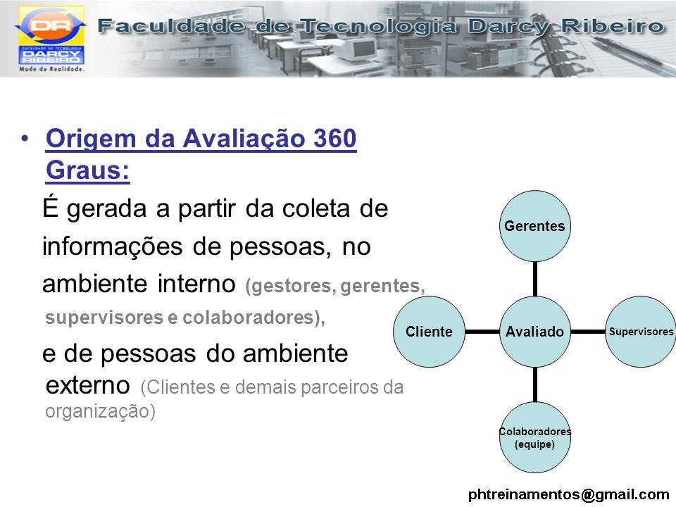 Origem da Avaliação 360 Graus: É gerada a partir da coleta de informações de pessoas, no ambiente interno (gestores, gerentes, supervisores e colabora
