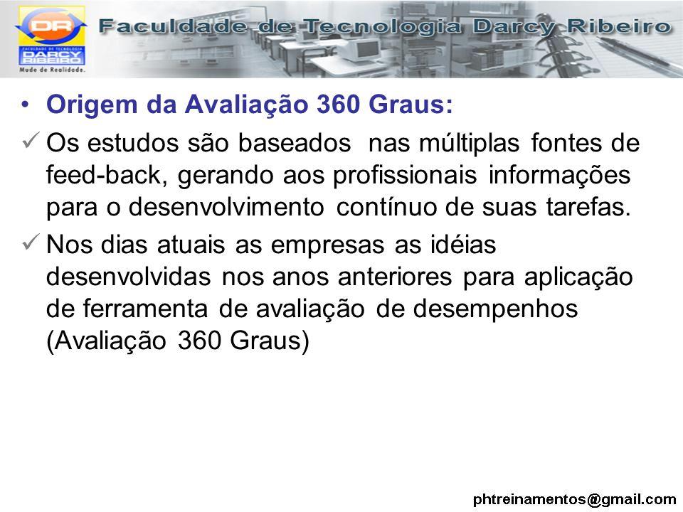 Origem da Avaliação 360 Graus: Os estudos são baseados nas múltiplas fontes de feed-back, gerando aos profissionais informações para o desenvolvimento