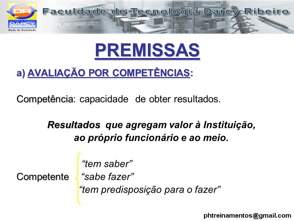 PREMISSAS a)AVALIAÇÃO POR COMPETÊNCIAS: Competência Competência: capacidade de obter resultados. Resultados Resultados que agregam valor à Instituição