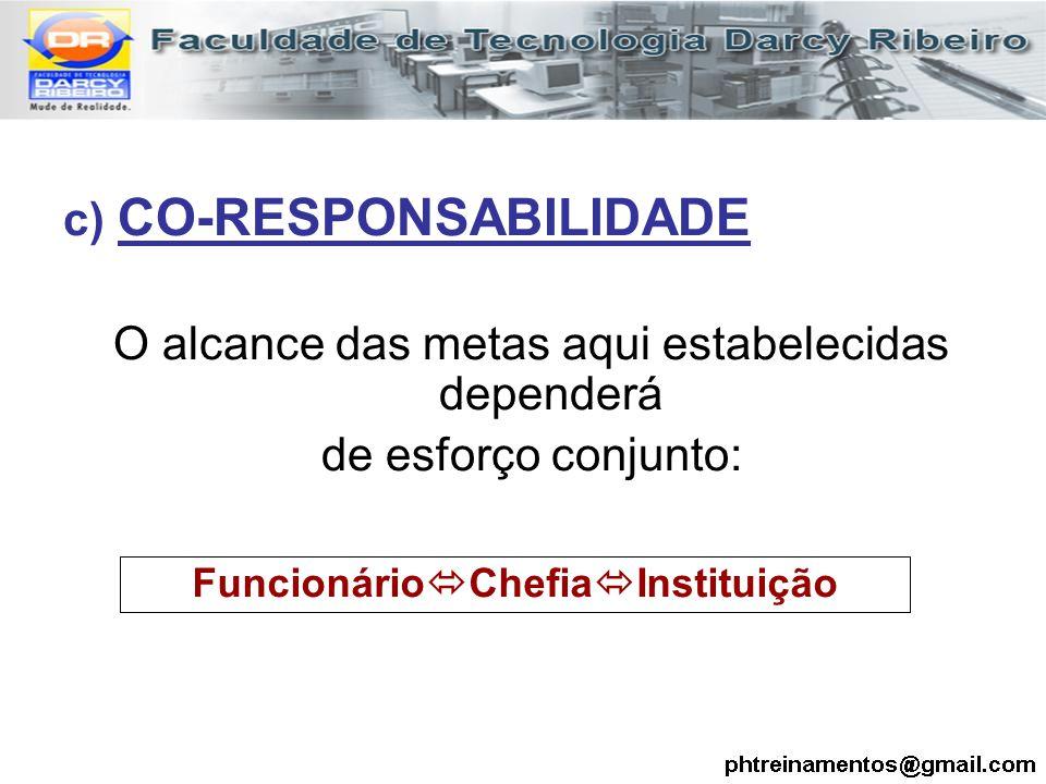 c) CO-RESPONSABILIDADE O alcance das metas aqui estabelecidas dependerá de esforço conjunto: Funcionário  Chefia  Instituição