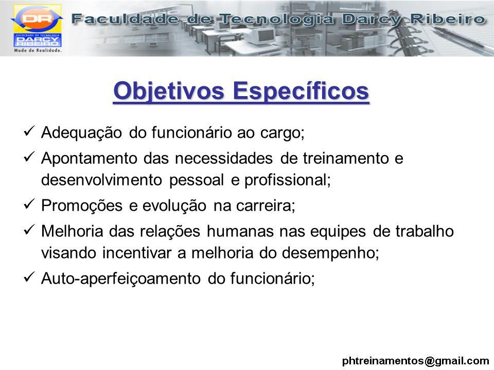 Adequação do funcionário ao cargo; Apontamento das necessidades de treinamento e desenvolvimento pessoal e profissional; Promoções e evolução na carre
