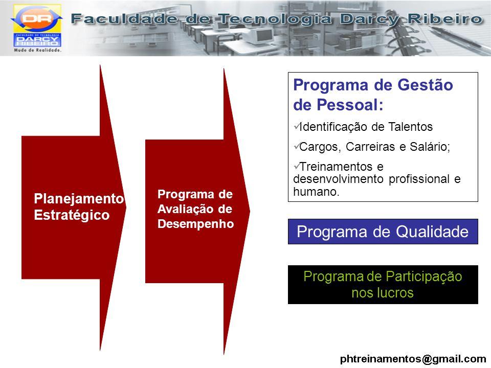 Planejamento Estratégico Programa de Avaliação de Desempenho Programa de Gestão de Pessoal: Identificação de Talentos Cargos, Carreiras e Salário; Tre