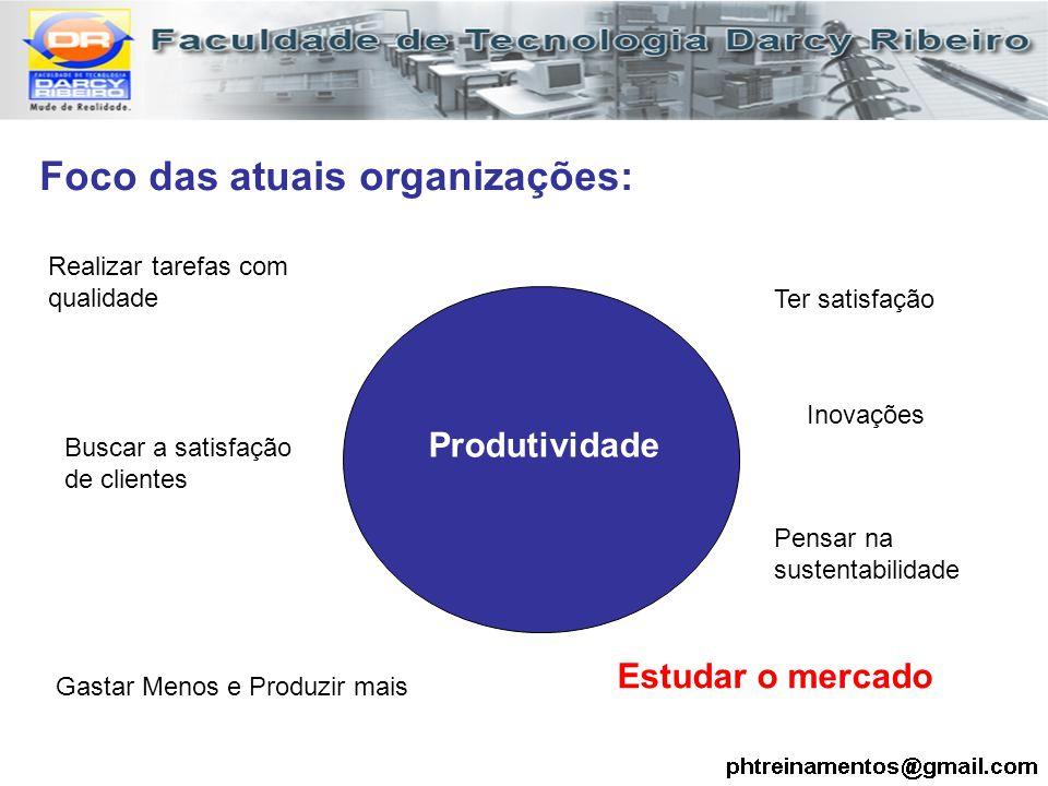 Foco das atuais organizações: Produtividade Gastar Menos e Produzir mais Realizar tarefas com qualidade Ter satisfação Buscar a satisfação de clientes