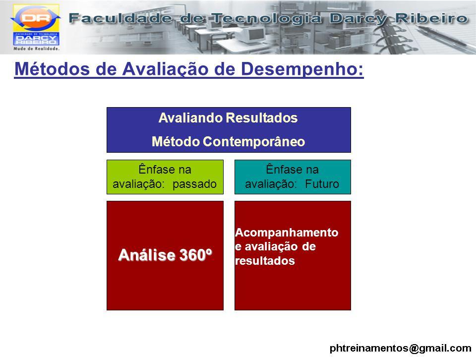 Métodos de Avaliação de Desempenho: Avaliando Resultados Método Contemporâneo Ênfase na avaliação: passado Ênfase na avaliação: Futuro Análise 360º Ac