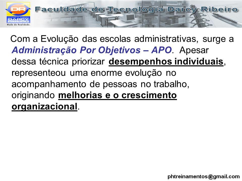 Com a Evolução das escolas administrativas, surge a Administração Por Objetivos – APO. Apesar dessa técnica priorizar desempenhos individuais, represe