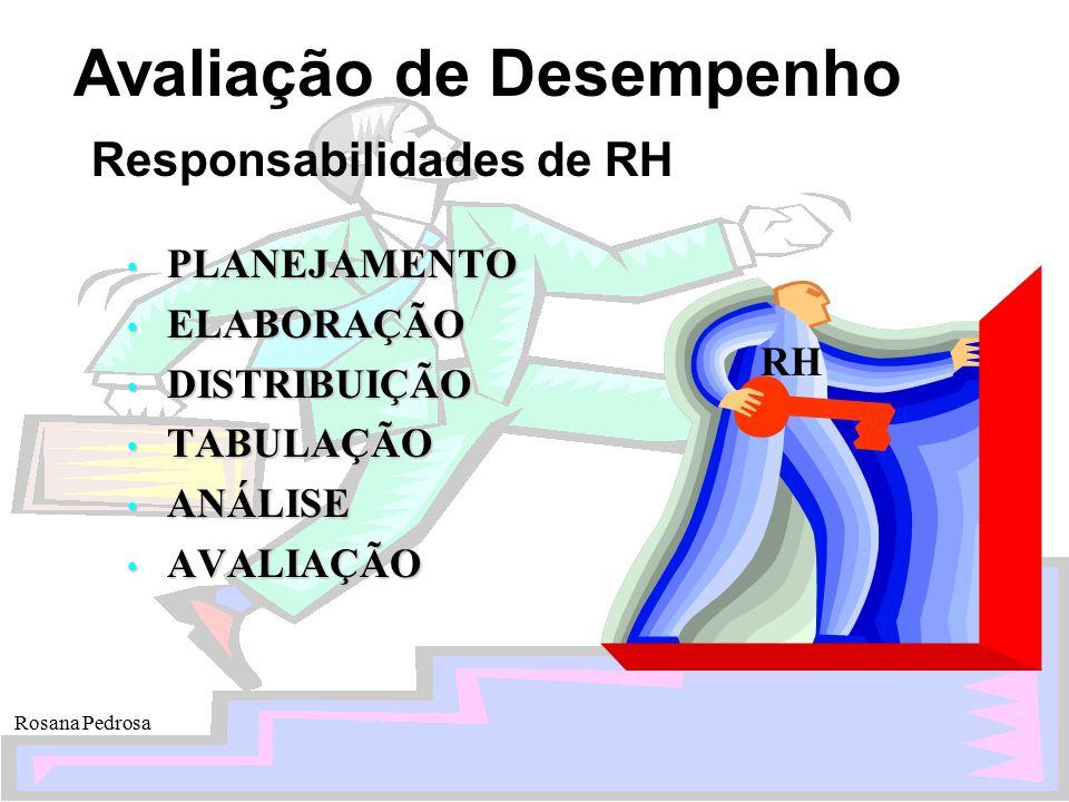 Avaliação de Desempenho Rosana Pedrosa Responsabilidades de RH PLANEJAMENTO PLANEJAMENTO ELABORAÇÃO ELABORAÇÃO DISTRIBUIÇÃO DISTRIBUIÇÃO TABULAÇÃO TAB