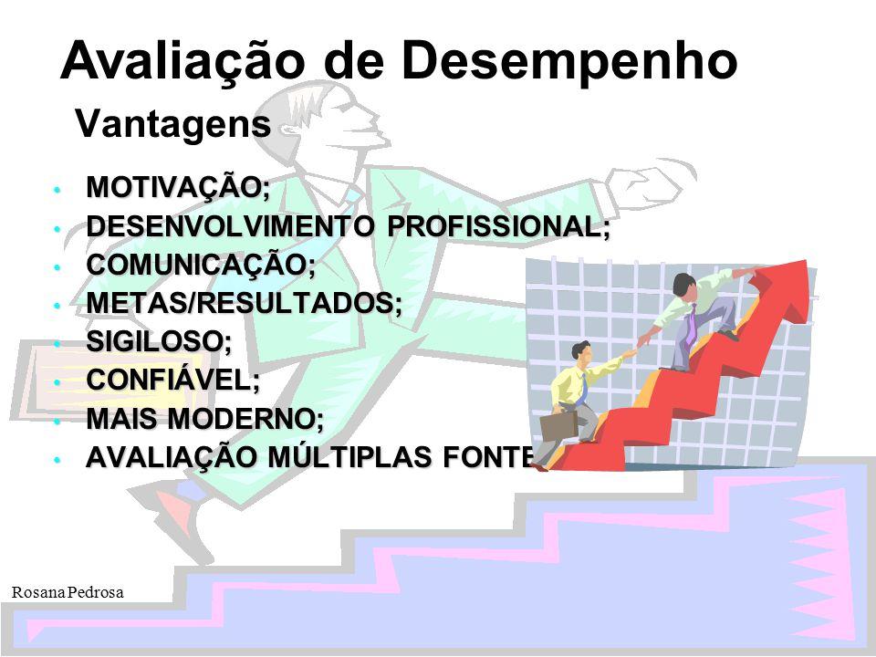 Avaliação de Desempenho Rosana Pedrosa Vantagens MOTIVAÇÃO; MOTIVAÇÃO; DESENVOLVIMENTO PROFISSIONAL; DESENVOLVIMENTO PROFISSIONAL; COMUNICAÇÃO; COMUNI