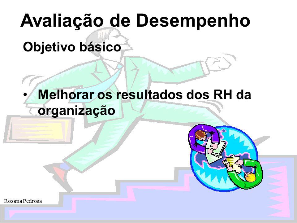 Avaliação de Desempenho Rosana Pedrosa Objetivo básico Melhorar os resultados dos RH da organização