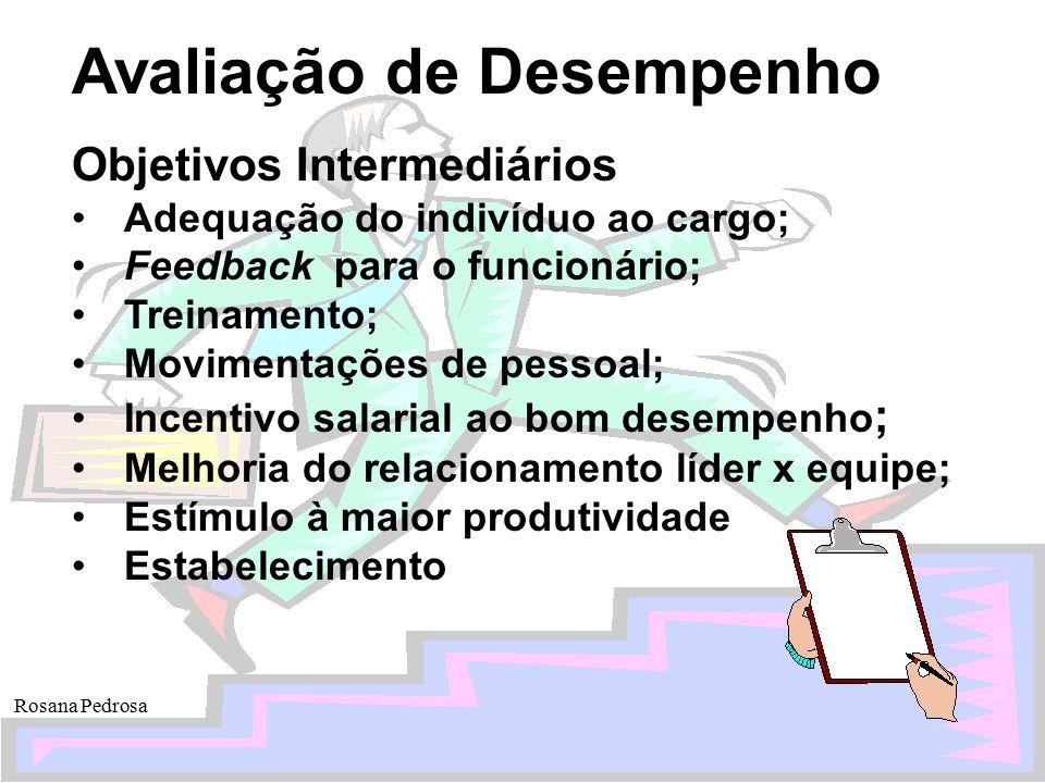 Avaliação de Desempenho Rosana Pedrosa Objetivos Intermediários Adequação do indivíduo ao cargo; Feedback para o funcionário; Treinamento; Movimentaçõ