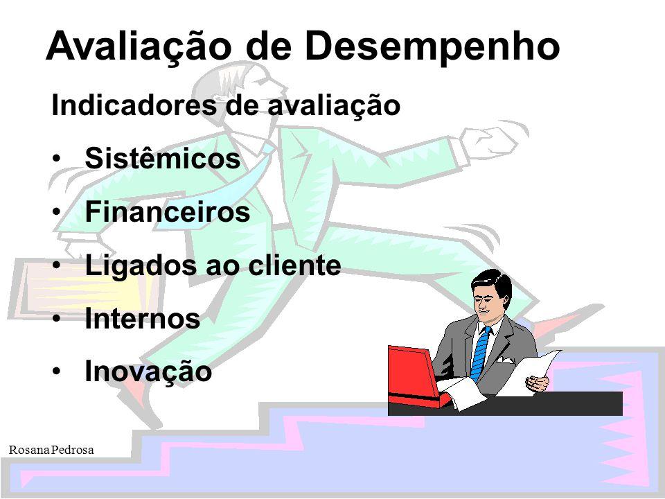 Avaliação de Desempenho Rosana Pedrosa Indicadores de avaliação Sistêmicos Financeiros Ligados ao cliente Internos Inovação