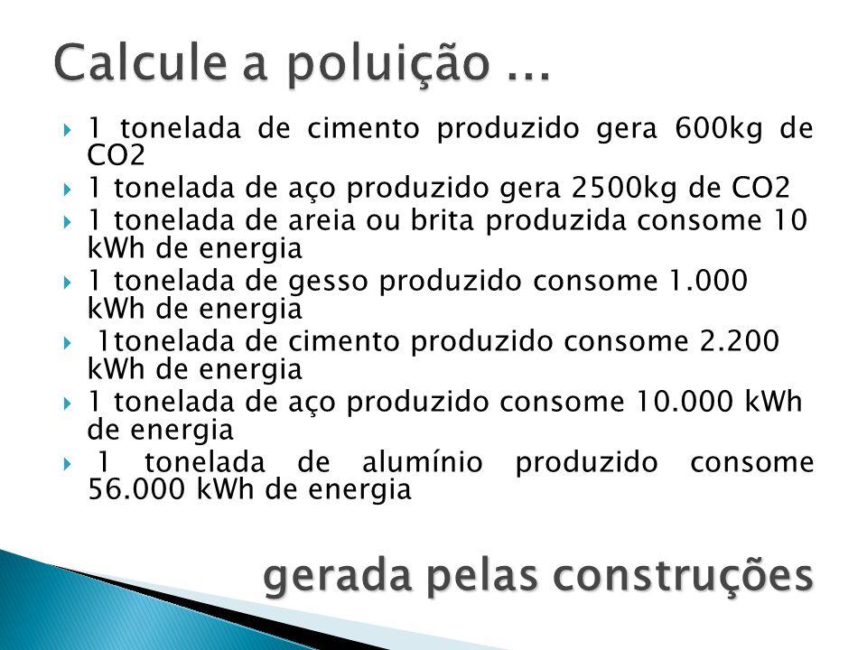  1 tonelada de cimento produzido gera 600kg de CO2  1 tonelada de aço produzido gera 2500kg de CO2  1 tonelada de areia ou brita produzida consome 10 kWh de energia  1 tonelada de gesso produzido consome 1.000 kWh de energia  1tonelada de cimento produzido consome 2.200 kWh de energia  1 tonelada de aço produzido consome 10.000 kWh de energia  1 tonelada de alumínio produzido consome 56.000 kWh de energia gerada pelas construções