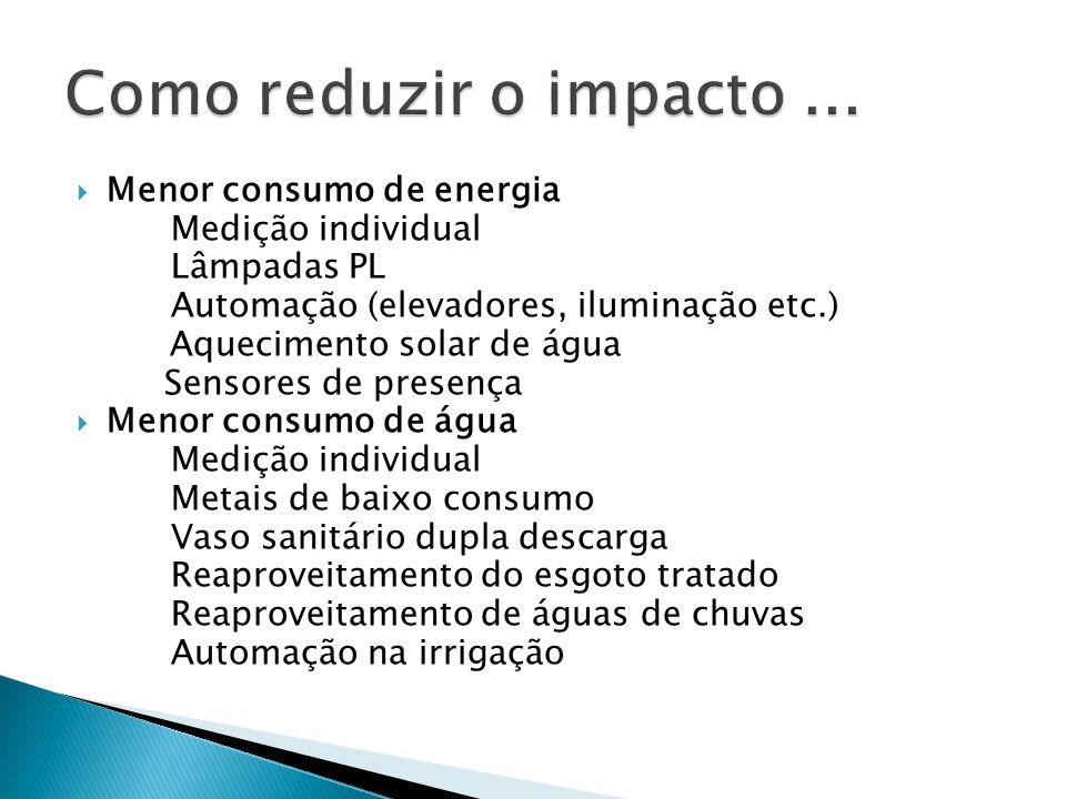  Menor consumo de energia Medição individual Lâmpadas PL Automação (elevadores, iluminação etc.) Aquecimento solar de água Sensores de presença  Men