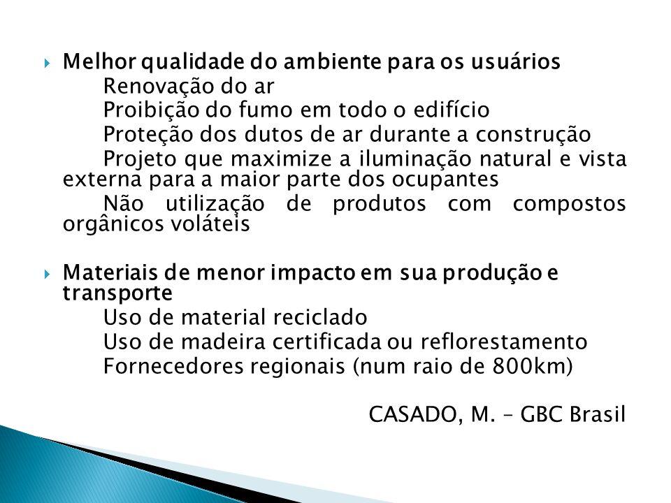  Melhor qualidade do ambiente para os usuários Renovação do ar Proibição do fumo em todo o edifício Proteção dos dutos de ar durante a construção Pro