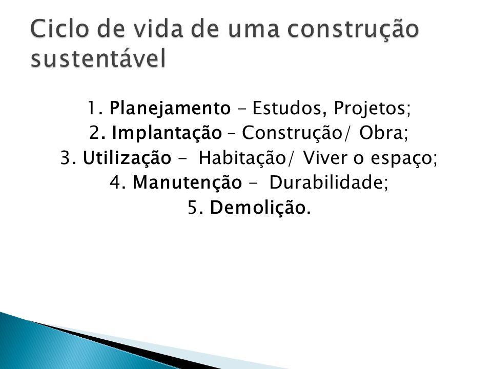 1. Planejamento - Estudos, Projetos; 2. Implantação – Construção/ Obra; 3. Utilização - Habitação/ Viver o espaço; 4. Manutenção - Durabilidade; 5. De