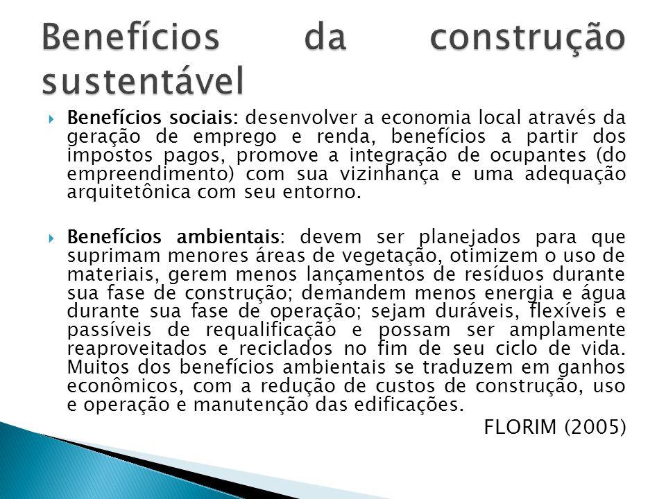  Benefícios sociais: desenvolver a economia local através da geração de emprego e renda, benefícios a partir dos impostos pagos, promove a integração de ocupantes (do empreendimento) com sua vizinhança e uma adequação arquitetônica com seu entorno.