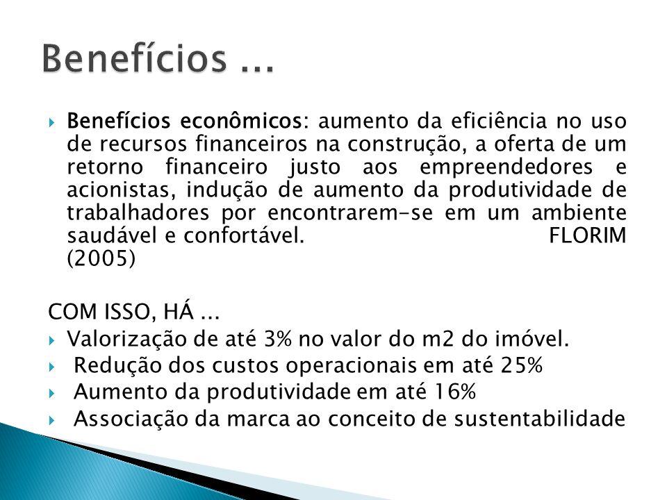 Benefícios econômicos: aumento da eficiência no uso de recursos financeiros na construção, a oferta de um retorno financeiro justo aos empreendedores e acionistas, indução de aumento da produtividade de trabalhadores por encontrarem-se em um ambiente saudável e confortável.