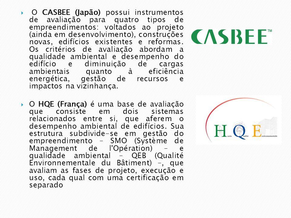  O CASBEE (Japão) possui instrumentos de avaliação para quatro tipos de empreendimentos: voltados ao projeto (ainda em desenvolvimento), construções novas, edifícios existentes e reformas.
