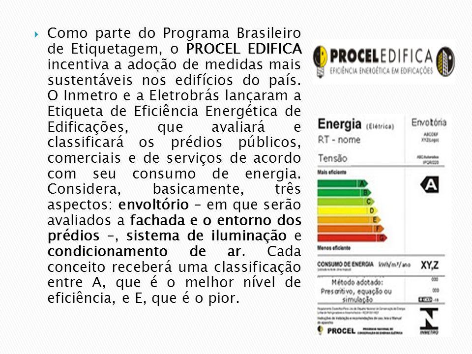  Como parte do Programa Brasileiro de Etiquetagem, o PROCEL EDIFICA incentiva a adoção de medidas mais sustentáveis nos edifícios do país. O Inmetro