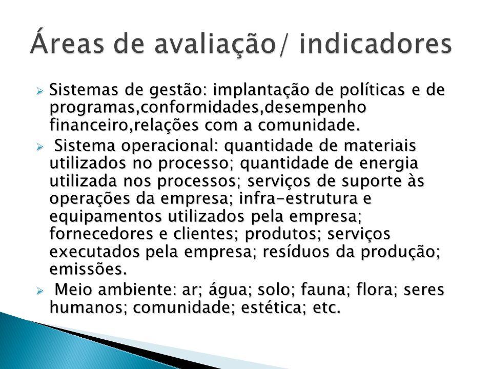  Sistemas de gestão: implantação de políticas e de programas,conformidades,desempenho financeiro,relações com a comunidade.