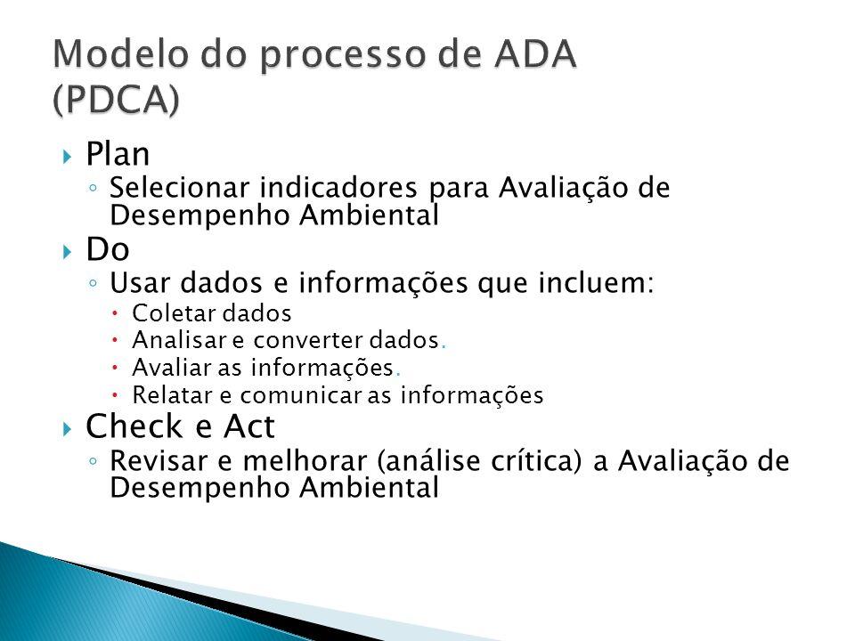  Plan ◦ Selecionar indicadores para Avaliação de Desempenho Ambiental  Do ◦ Usar dados e informações que incluem:  Coletar dados  Analisar e converter dados.