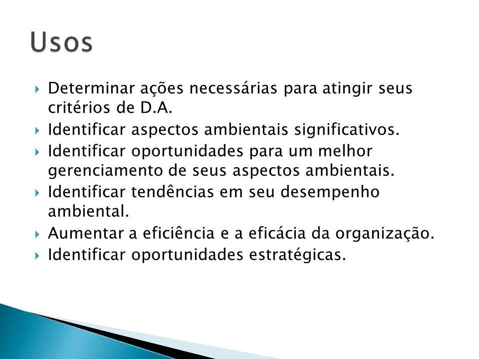  Determinar ações necessárias para atingir seus critérios de D.A.  Identificar aspectos ambientais significativos.  Identificar oportunidades para
