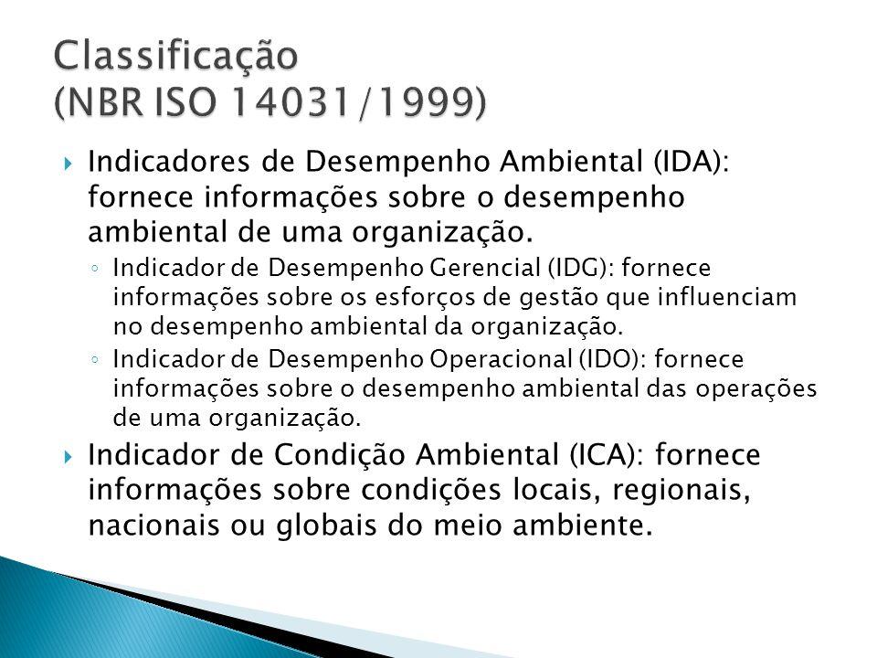  Indicadores de Desempenho Ambiental (IDA): fornece informações sobre o desempenho ambiental de uma organização. ◦ Indicador de Desempenho Gerencial
