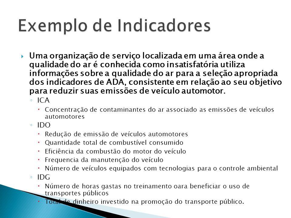  Uma organização de serviço localizada em uma área onde a qualidade do ar é conhecida como insatisfatória utiliza informações sobre a qualidade do ar