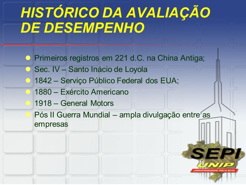 HISTÓRICO DA AVALIAÇÃO DE DESEMPENHO Primeiros registros em 221 d.C.
