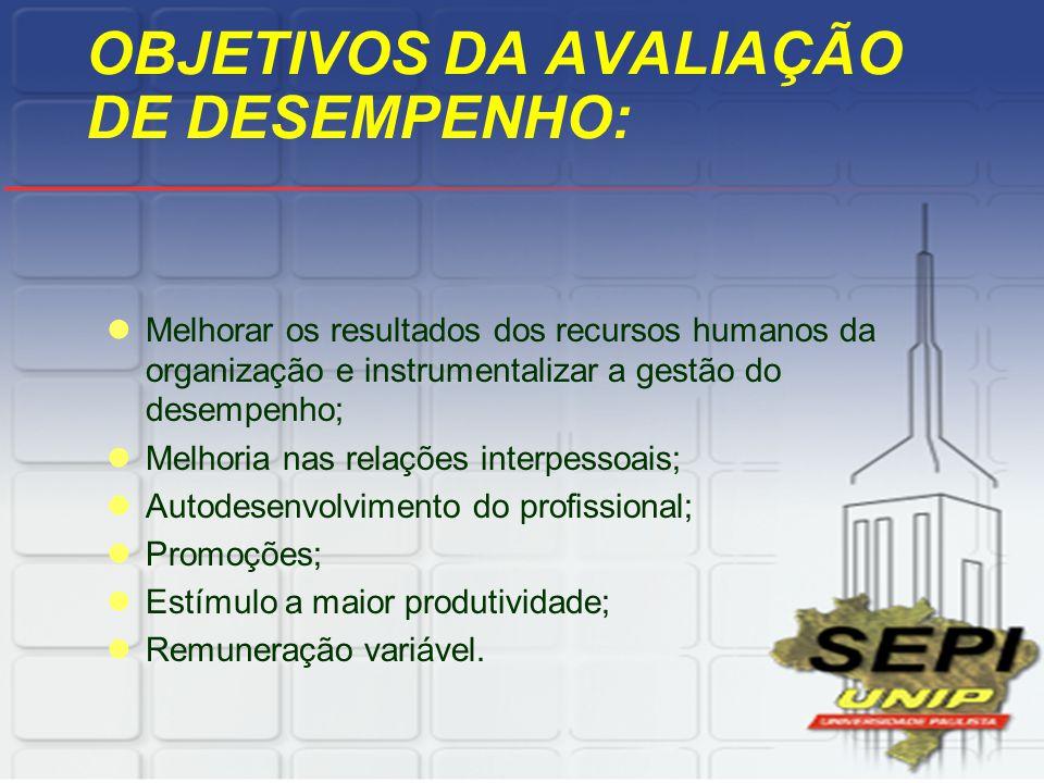 OBJETIVOS DA AVALIAÇÃO DE DESEMPENHO: Melhorar os resultados dos recursos humanos da organização e instrumentalizar a gestão do desempenho; Melhoria n