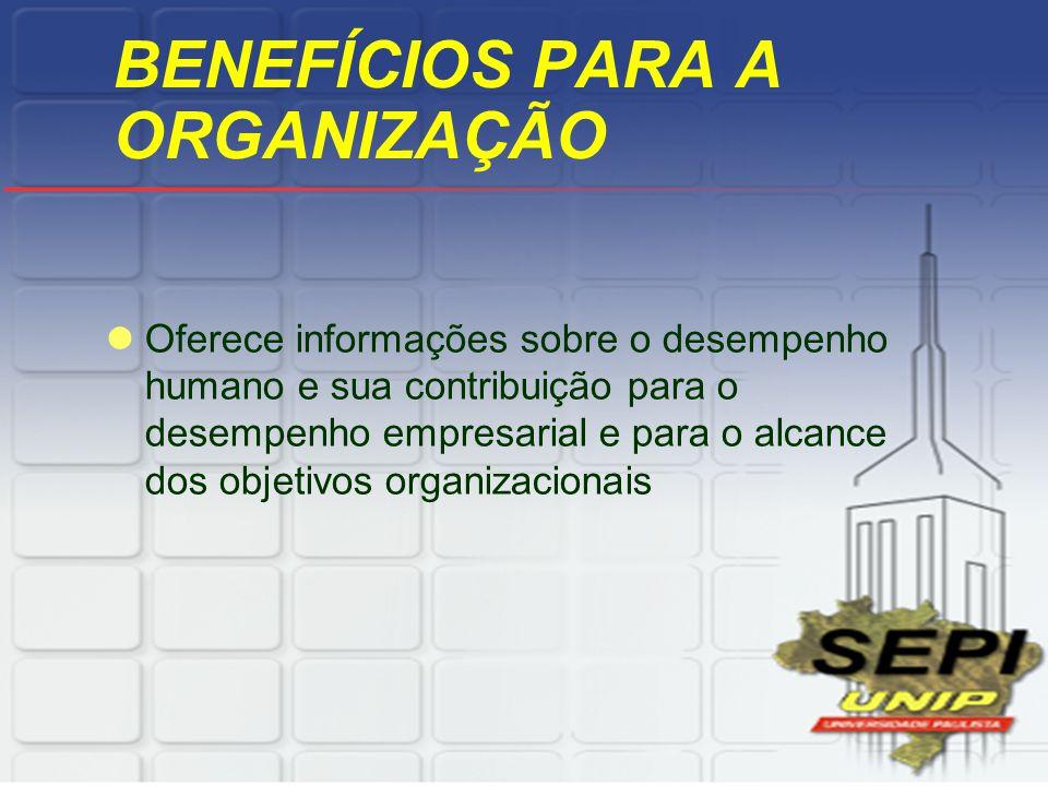 BENEFÍCIOS PARA A ORGANIZAÇÃO Oferece informações sobre o desempenho humano e sua contribuição para o desempenho empresarial e para o alcance dos objetivos organizacionais