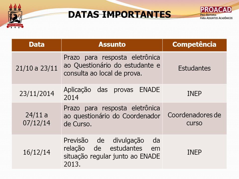 DATAS IMPORTANTES DataAssuntoCompetência 21/10 a 23/11 Prazo para resposta eletrônica ao Questionário do estudante e consulta ao local de prova. Estud