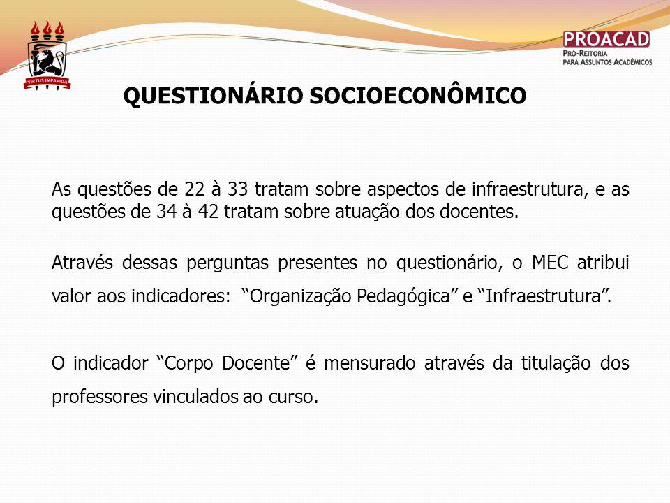 QUESTIONÁRIO SOCIOECONÔMICO As questões de 22 à 33 tratam sobre aspectos de infraestrutura, e as questões de 34 à 42 tratam sobre atuação dos docentes.