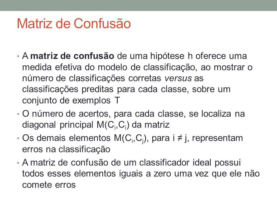 Matriz de Confusão A matriz de confusão de uma hipótese h oferece uma medida efetiva do modelo de classificação, ao mostrar o número de classificações corretas versus as classificações preditas para cada classe, sobre um conjunto de exemplos T O número de acertos, para cada classe, se localiza na diagonal principal M(C i,C i ) da matriz Os demais elementos M(C i,C j ), para i ≠ j, representam erros na classificação A matriz de confusão de um classificador ideal possui todos esses elementos iguais a zero uma vez que ele não comete erros