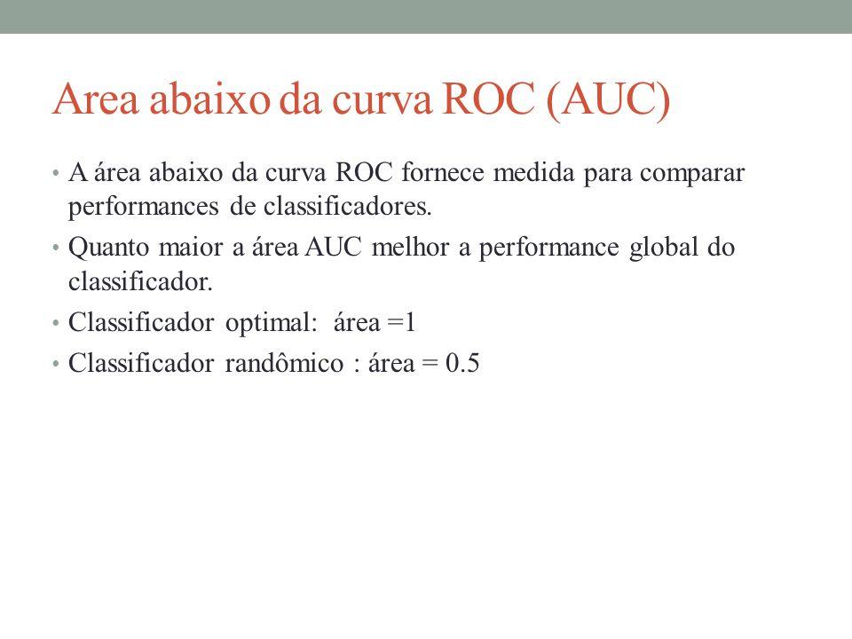 Area abaixo da curva ROC (AUC) A área abaixo da curva ROC fornece medida para comparar performances de classificadores.
