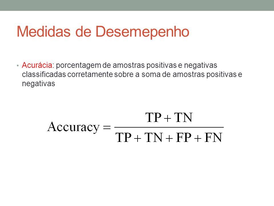 Medidas de Desemepenho Acurácia: porcentagem de amostras positivas e negativas classificadas corretamente sobre a soma de amostras positivas e negativ