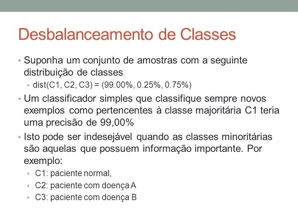 Desbalanceamento de Classes Suponha um conjunto de amostras com a seguinte distribuição de classes dist(C1, C2, C3) = (99.00%, 0.25%, 0.75%) Um classificador simples que classifique sempre novos exemplos como pertencentes à classe majoritária C1 teria uma precisão de 99,00% Isto pode ser indesejável quando as classes minoritárias são aquelas que possuem informação importante.