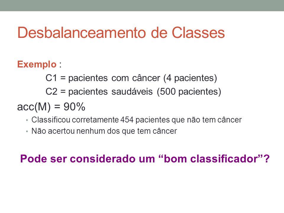 Desbalanceamento de Classes Exemplo : C1 = pacientes com câncer (4 pacientes) C2 = pacientes saudáveis (500 pacientes) acc(M) = 90% Classificou corretamente 454 pacientes que não tem câncer Não acertou nenhum dos que tem câncer Pode ser considerado um bom classificador ?