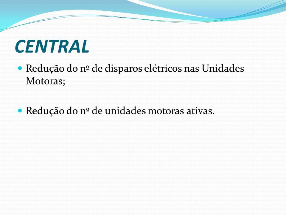 CENTRAL Redução do nº de disparos elétricos nas Unidades Motoras; Redução do nº de unidades motoras ativas.