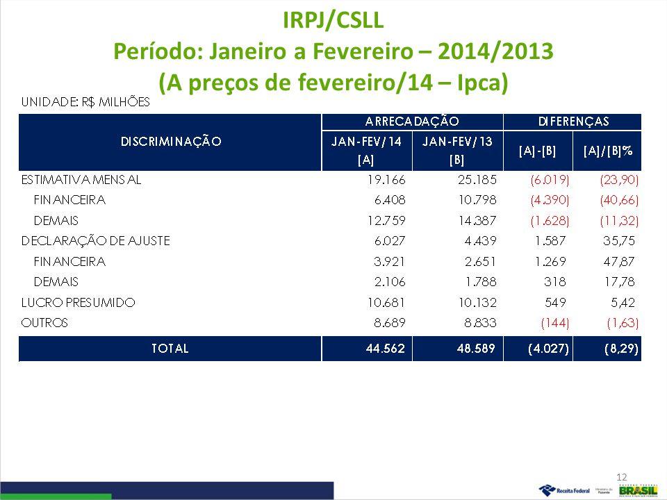 IRPJ/CSLL Período: Janeiro a Fevereiro – 2014/2013 (A preços de fevereiro/14 – Ipca) 12