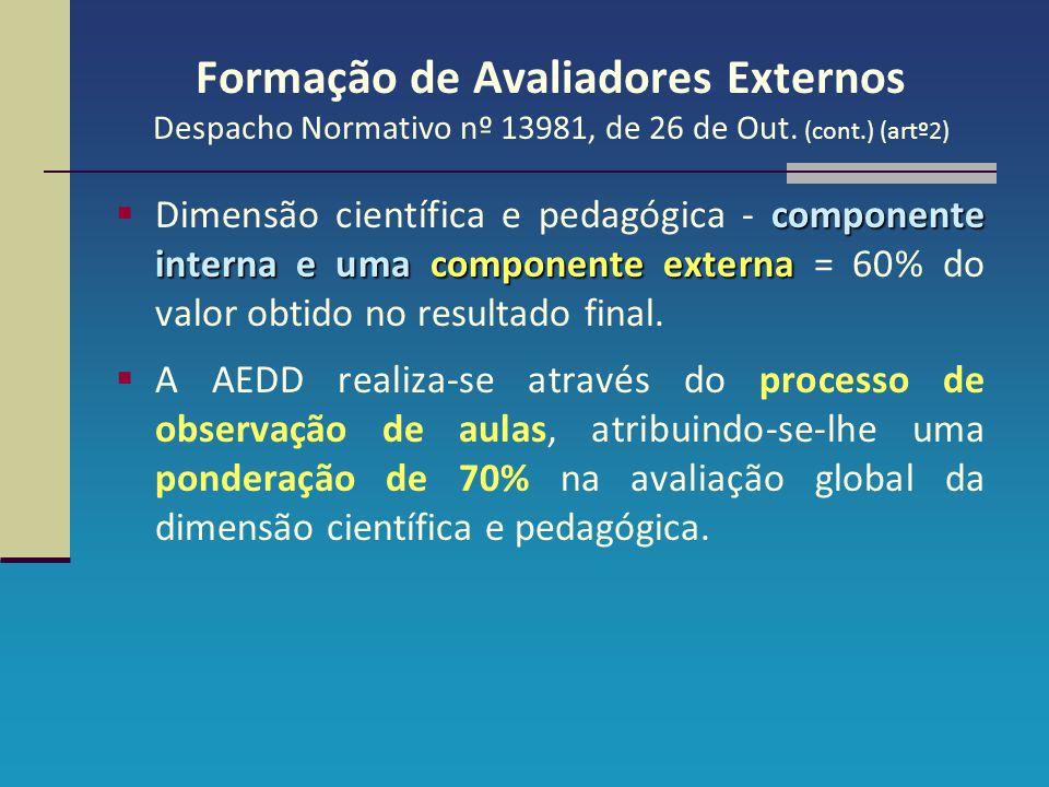 Formação de Avaliadores Externos Despacho Normativo nº 13981, de 26 de Out. (cont.) (artº2) componente interna e uma componente externa  Dimensão cie