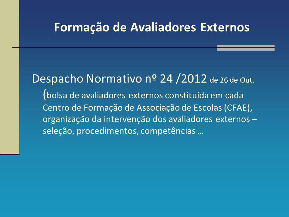 Formação de Avaliadores Externos Despacho Normativo nº 24 /2012 de 26 de Out. ( bolsa de avaliadores externos constituída em cada Centro de Formação d