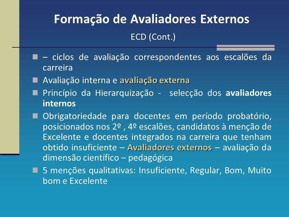 Formação de Avaliadores Externos ECD (Cont.) – ciclos de avaliação correspondentes aos escalões da carreira avaliação externa Avaliação interna e aval
