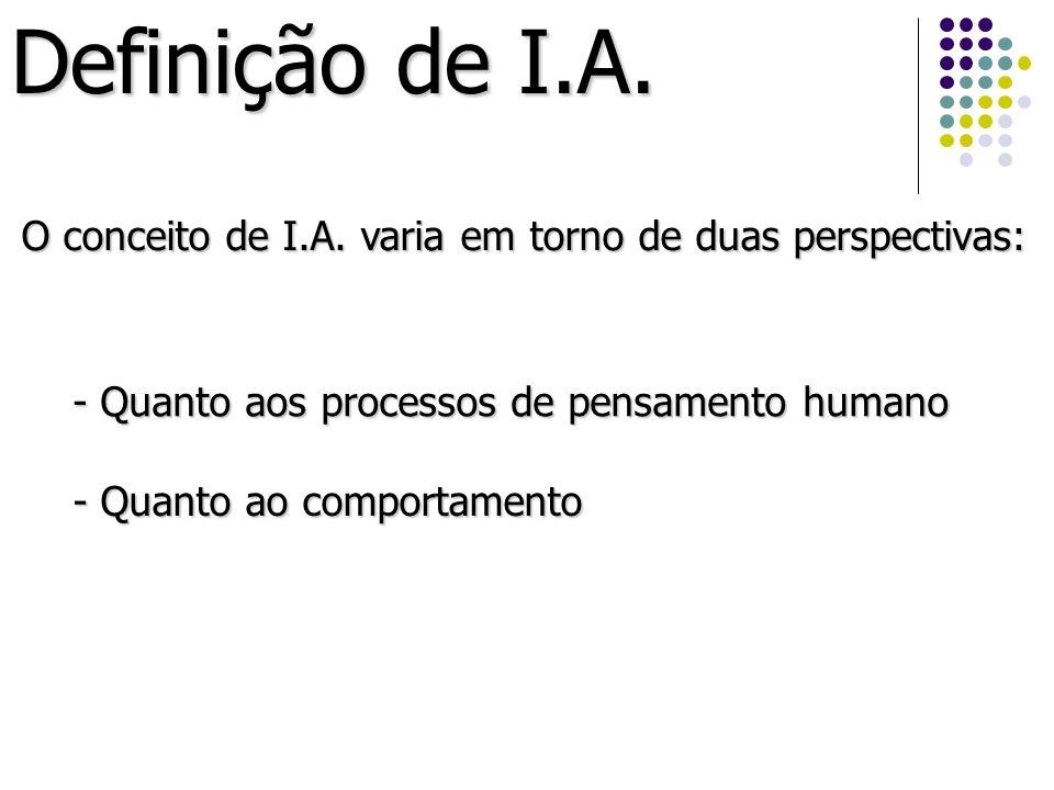 Definição de I.A. O conceito de I.A. varia em torno de duas perspectivas: - Quanto aos processos de pensamento humano - Quanto ao comportamento
